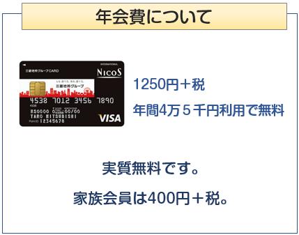 三菱地所グループカードの年会費について