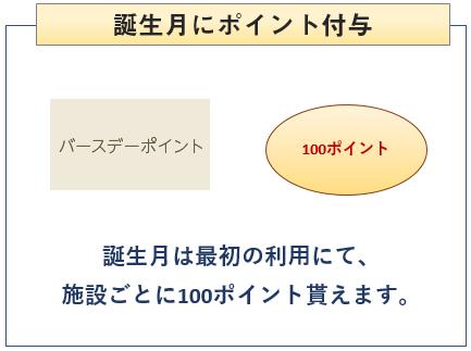 三井ショッピングパークカードの誕生月の特典について