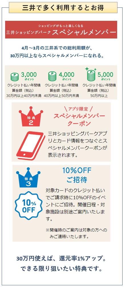 三井ショッピングパークカードのスペシャルメンバー特典について
