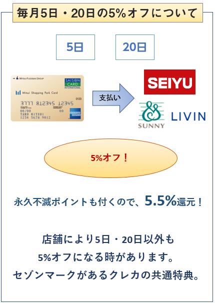 三井ショッピングパークカードの西友・リヴィン・サニーでの特典について