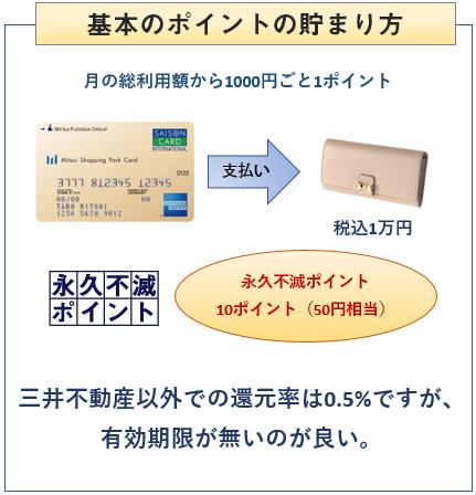 三井ショッピングパークカードの基本のポイントの貯まり方