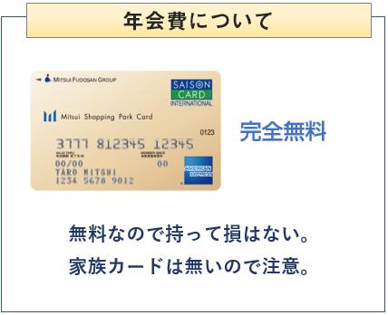 三井ショッピングパークカードの年会費について