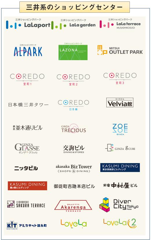 三井系のショッピングセンター一覧