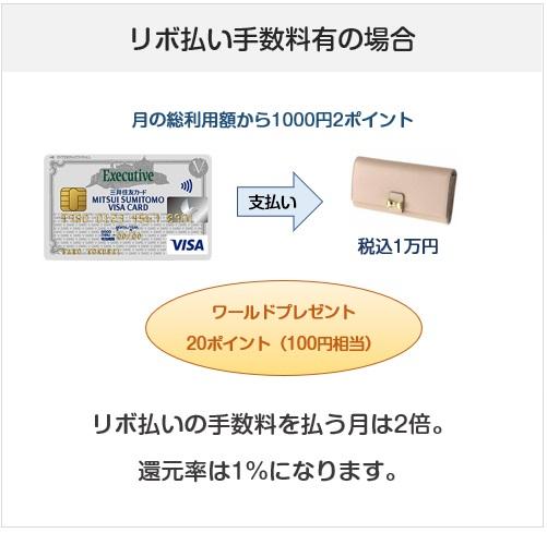 三井住友VISAエグゼクティブカードのマイ・ペイすリボでの還元率について