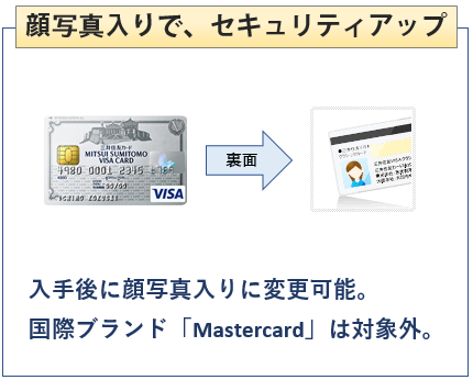 三井住友VISAクラシックカードは写真入りにできる