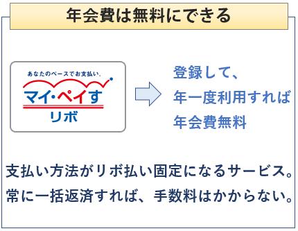 三井住友VISAクラシックカードの年会費は無料にできる
