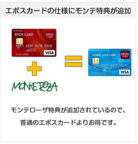 モンテエポスカードは普通のエポスカードにモンテローザ特典が追加されたクレジットカード