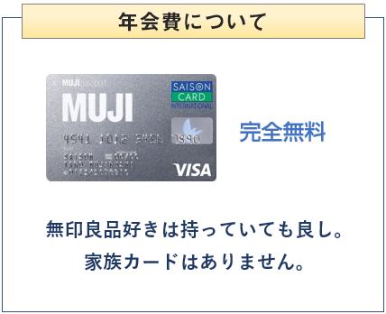 MUJIカード(無印良品カード)の年会費について