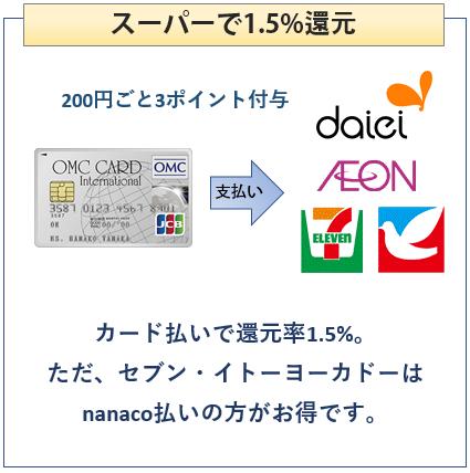 OMCカードはスーパーで1.5%還元