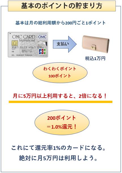 OMCカードの基本のポイントの貯まり方