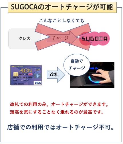 イオンSUGOCAカードはSUGOCAのオートチャージができる