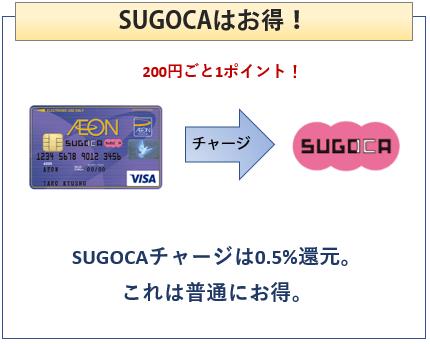 イオンSUGOCAカードはSUGOCAチャージでお得