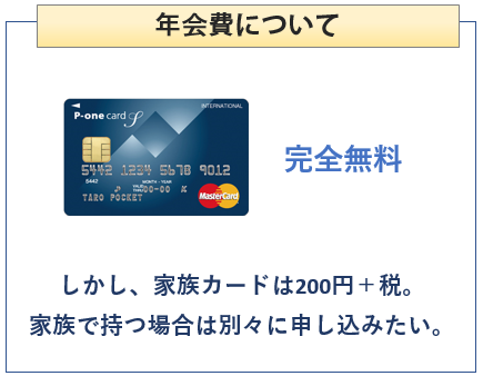 P-oneカードの年会費について