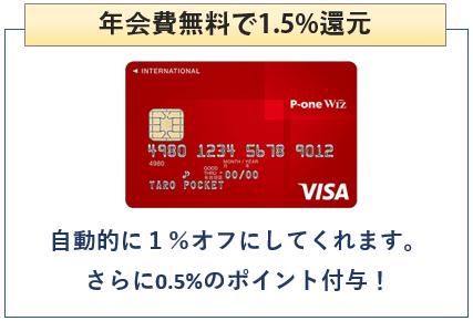 P-one Wizは年会費無料で1.5%還元