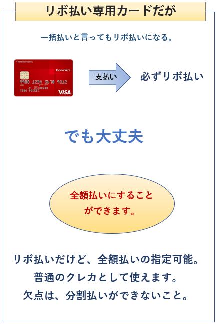 P-one Wizはリボ払い専用カードだけど、全額払いができる