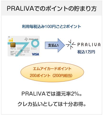 プラリバエムアイカードのPRALIVAでのポイントの貯まり方(付与率・還元率)