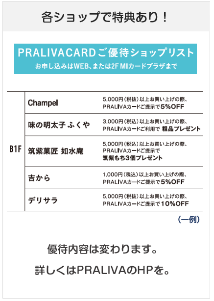 プラリバエムアイカードのPRALIVA限定特典