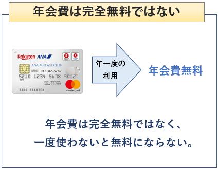 楽天ANAマイレージクラブカードは年会費完全無料ではない