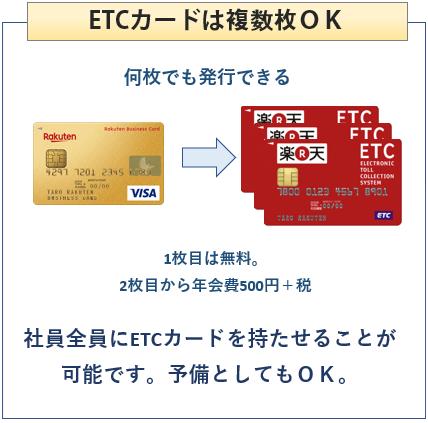 楽天ビジネスカードはETCカードは複数枚OK