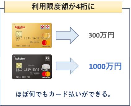 楽天ブラックカードは利用限度額が1000万円に