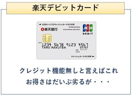 楽天デビットカードの紹介図