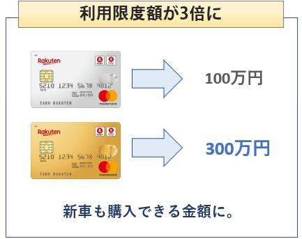 楽天プレミアムカードは限度額300万円
