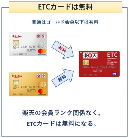 楽天プレミアムカードはETCカード無料