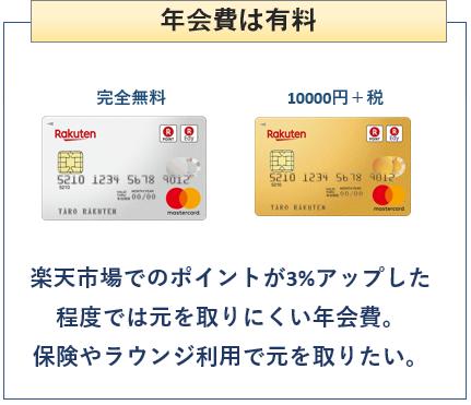 楽天プレミアムカードは年会費1万円の楽天カード