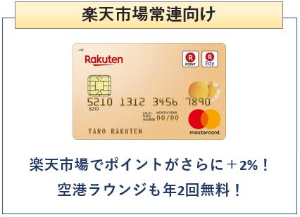 楽天ゴールドカードはほぼ年会費が有料の普通カード