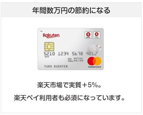 楽天カードは年間数万円の節約になるクレジットカード