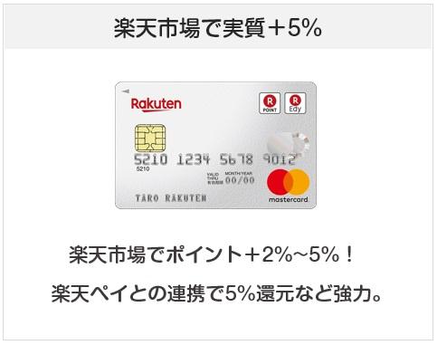 楽天カードは楽天市場で実質プラス5%ポイント還元になるクレジットカード