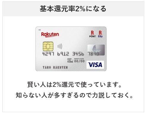 楽天カードは基本還元率2%にできるクレジットカード