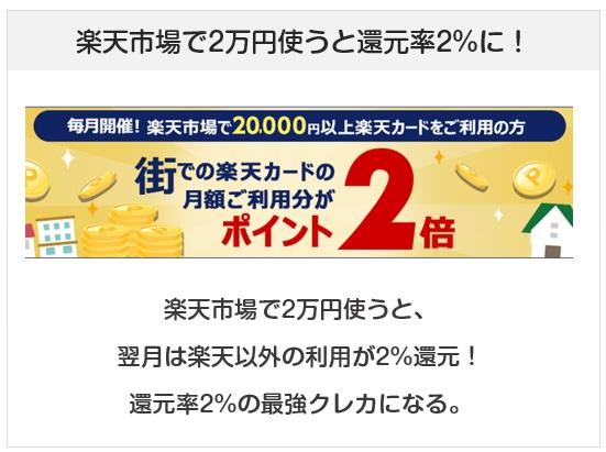 楽天カードは楽天市場で月に2万円使うと、翌月は還元率2倍
