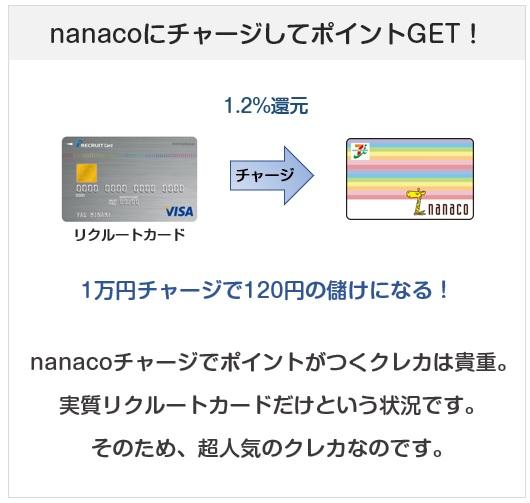 リクルートカードはnanacoにチャージしてポイント付与してくれる