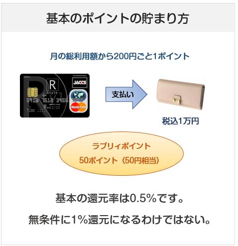 R-styleカード(アールスタイルカード)の基本のポイント付与について(還元率)