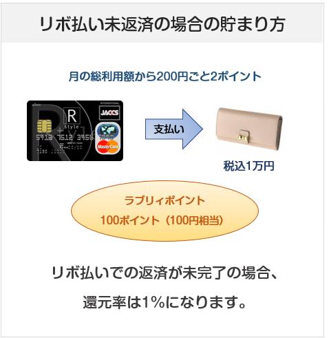 R-styleカード(アールスタイルカード)のリボ払い未返済時の還元率について