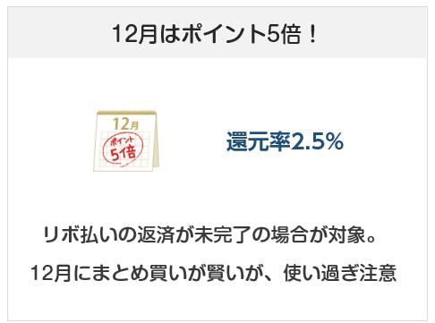 R-styleカード(アールスタイルカード)は12月はポイント5ば(還元率2.5%)になる
