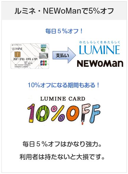 ルミネカードはルミネ・EWoManで毎日5%オフ