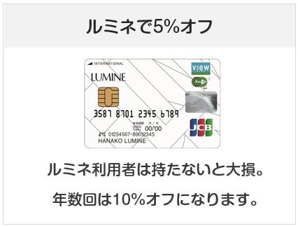 ルミネカードの基本還元率は0.5%