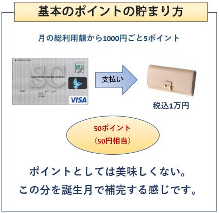 SCカードの基本のポイントの貯まり方