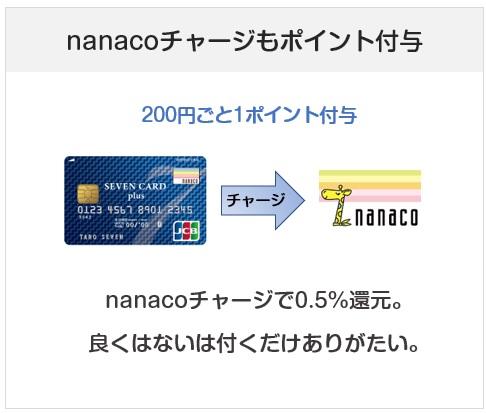セブンカードプラスはnanacoチャージで0.5%還元