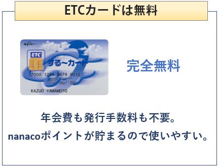 セブンカードプラスはETCカード無料
