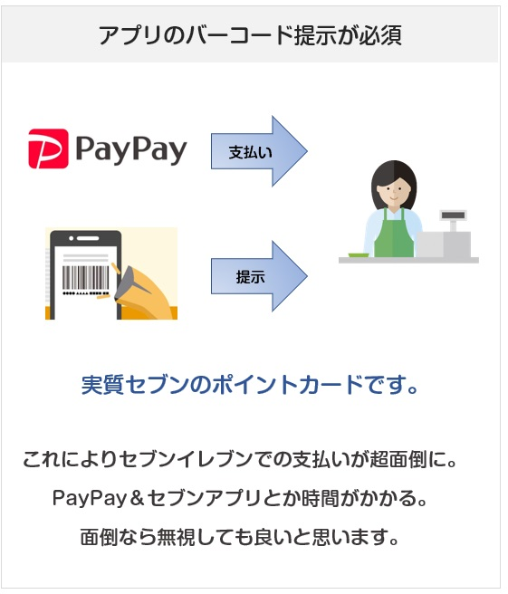 PayPayなどの支払いはバーコードの提示が必須になり面倒