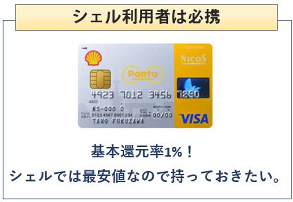 シェルPontaクレジットカードはシェル利用者は必携