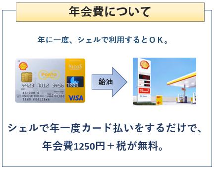 シェルPontaクレジットカードの年会費について