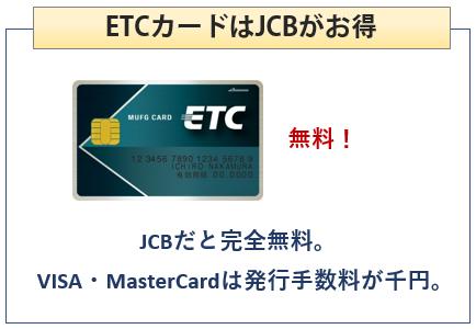 シナジーカードはETCカードは無料か有料