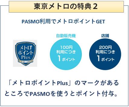 ANA To Me CARD(ソラチカカード)の東京メトロの特典について PASMO利用でメトロポイント付与