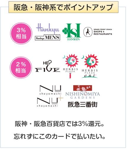 ソレーナスタシアカードの阪急・阪神系での特典について