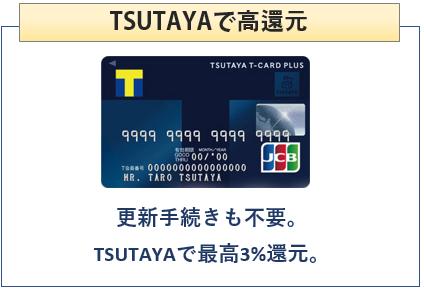 TカードプラスはTSUTAYAで高還元率