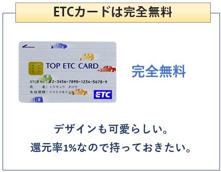 東急カードはETCカードの年会費無料
